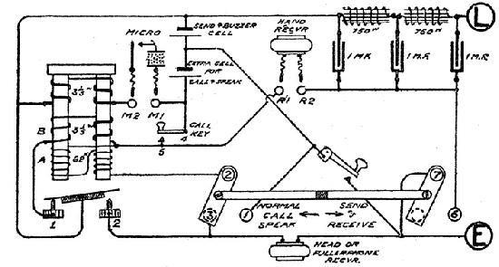 Diagram Trench System Ww1